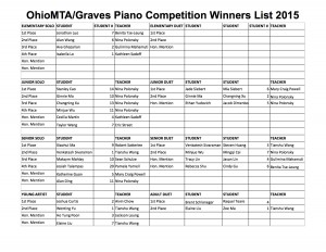 OhioMTA:Graves Piano Competition Winners List 2015
